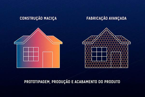 -Vídeo destaca aplicação das KETs na Construção e Arquitetura